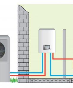 Auer-Hoge-temperatuur-warmtepomp-systeem-warmtepompbilershop.nl